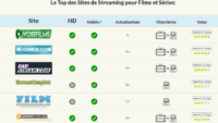 De meilleurs sites internet de streaming français