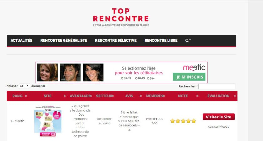 Top-Rencontre.fr, comparateur de site de rencontre